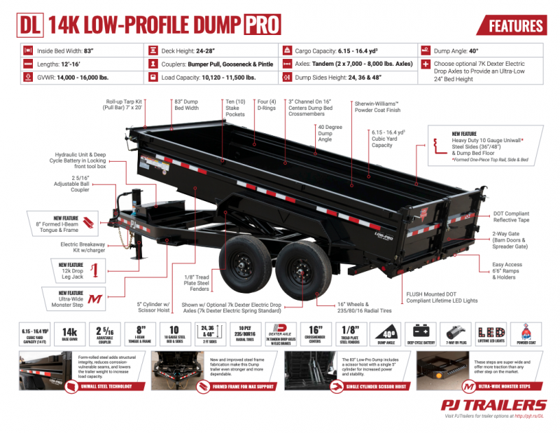 PJ 7x12 2' Side Dump (DL)