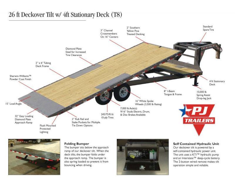 PJ 22' - Deckover Tilt (T8) Equipment Trailer