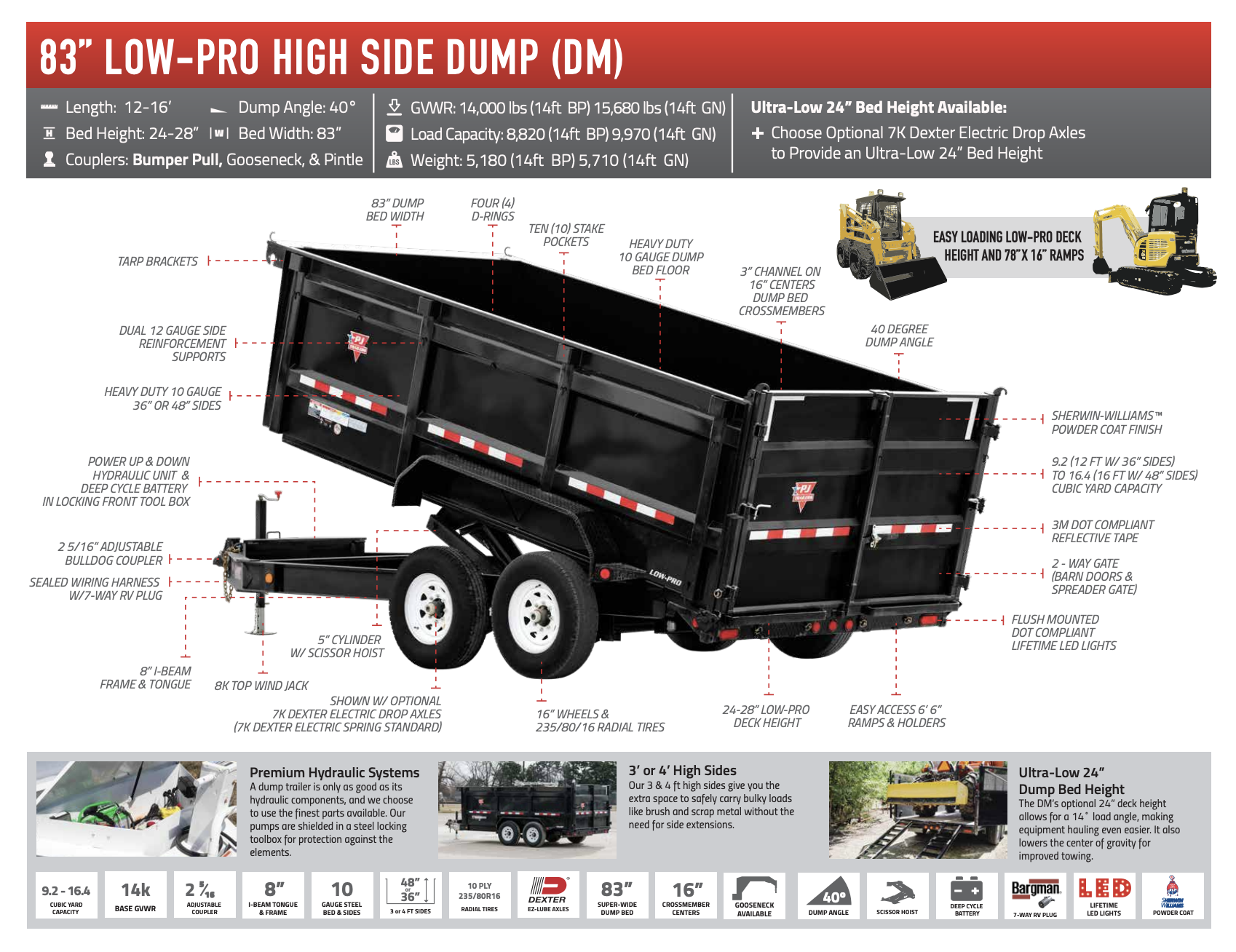 PJ 7x12 Tandem 3' High Side Dump (DM)
