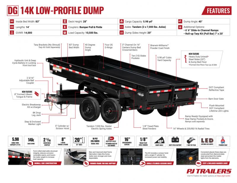 PJ 7x14 Medium Duty (DG) Dump Trailer