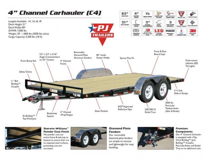 ***PJ 16 ft - 4 in. Channel Carhauler (C4)***