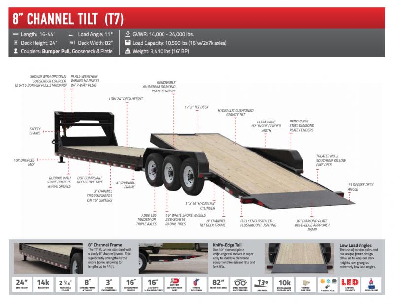 PJ 22' - 8 in. Channel Equipment Tilt (T7)