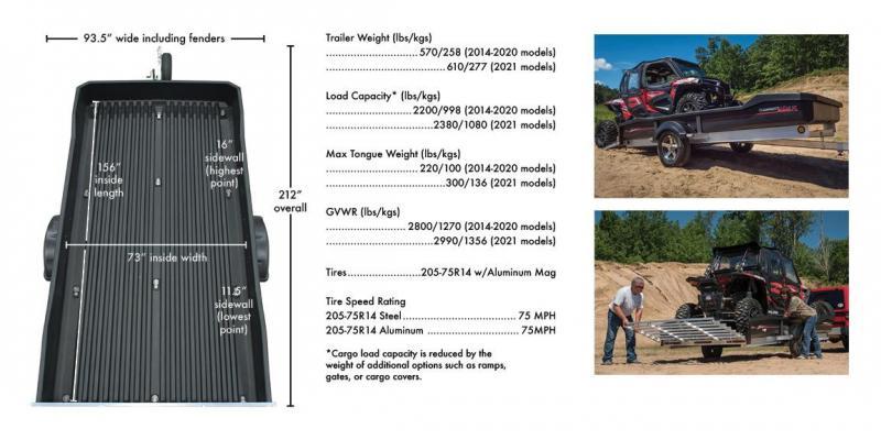 2022 Floe CM-XR-13 Utility Trailer