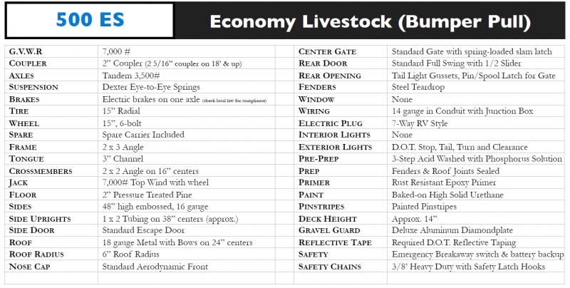 2021 Delta Manufacturing 500ES-B Livestock Trailer