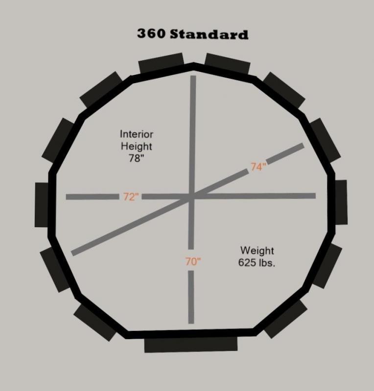 2021 6x6 360 Standard