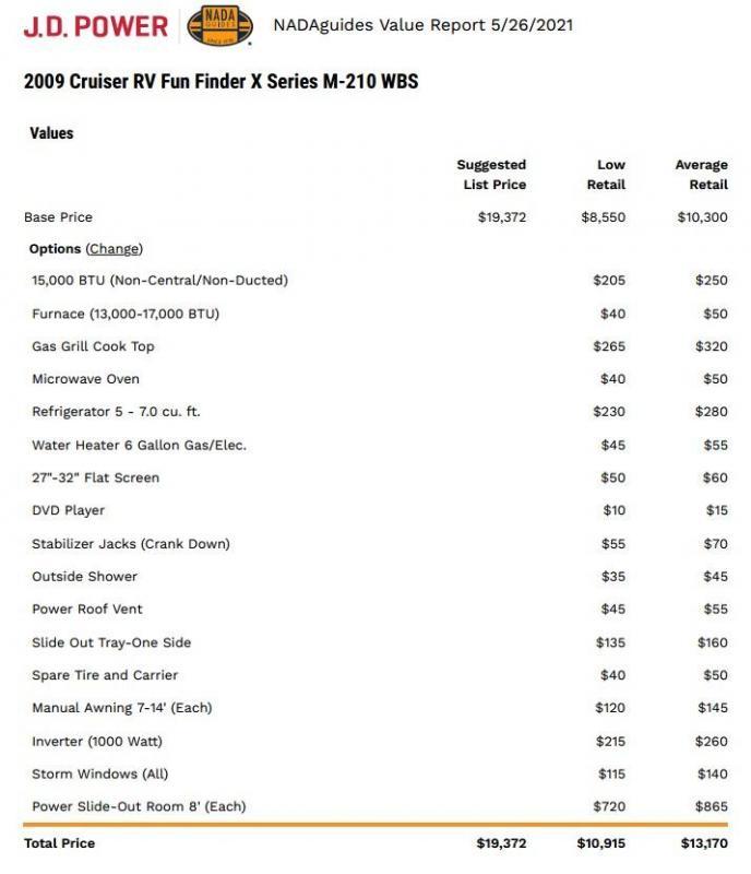 2009 Cruiser RV Fun Finder X Series M 210 WBS