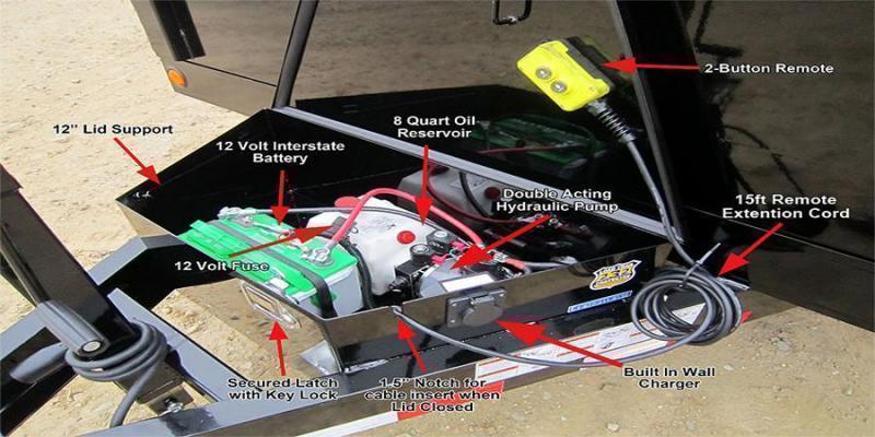 "2021 Load Trail 7X14 14K w/Tarp Kit/24"" sides/10K JACK/8 Amp Charger/Max Step/Side Ext Kit"