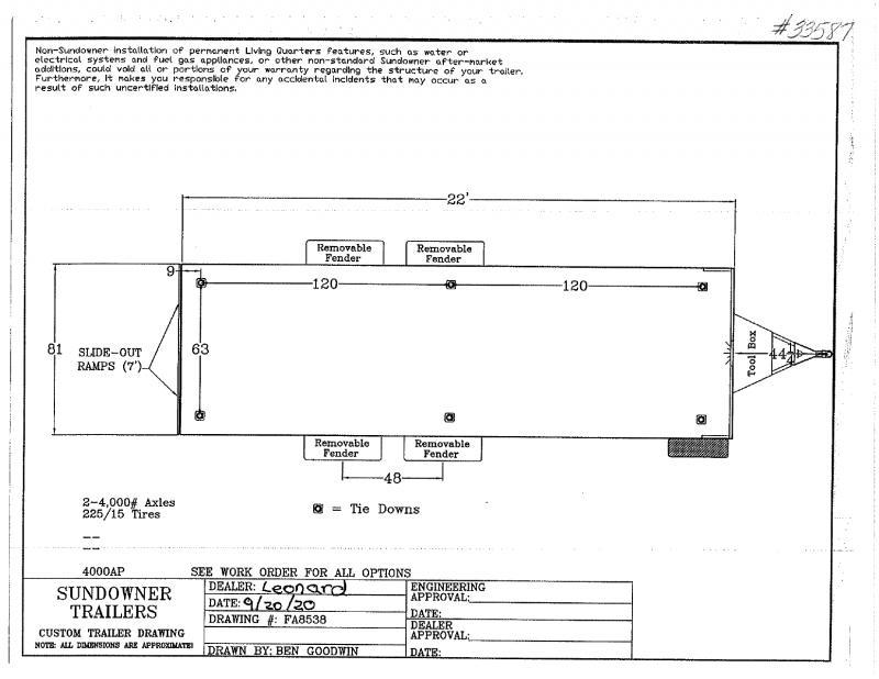 2021 22' SUNDOWNER BUMPER PULL UTILITY TRAILER