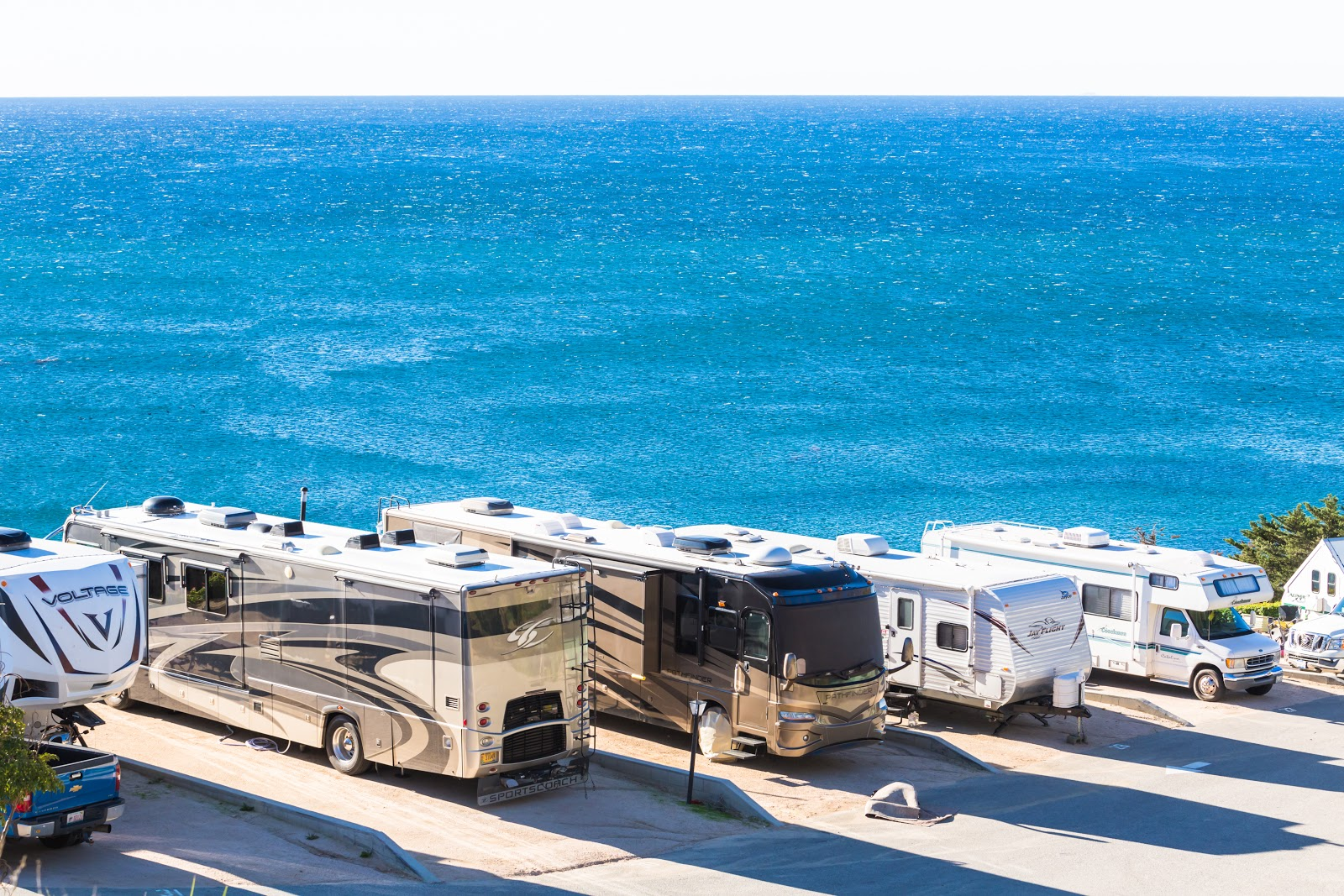 Preview Image for The Ultimate Guide: Types Of RVs