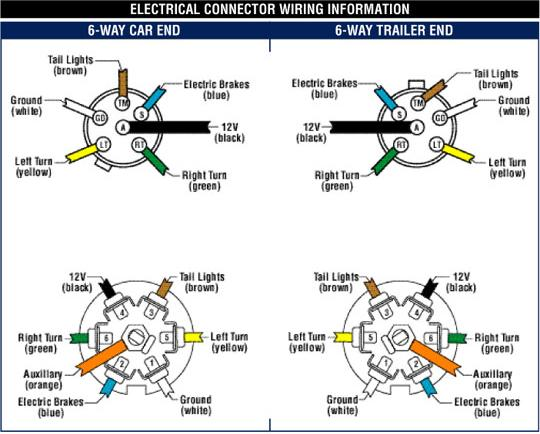 [SCHEMATICS_43NM]  Installing Electric Brakes on Your Trailer | R and P Carriages | Cargo,  Utility, Dump, equipment, Car Haulers, and Enclosed Trailers in Chicago,  Ottawa, Dekalb, and Joliet, IL | Dexter Electric Brake Wiring Diagram |  | R and P Carriages