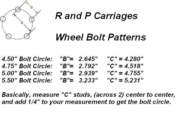 How To Measure 5 Bolt Pattern Trailer Wheel Hubs R And P Carriages Cargo Utility Dump Equipment Car Haulers And Enclosed Trailers In Chicago Ottawa Dekalb And Joliet Il
