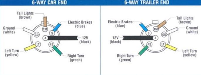 6 way connector diagram