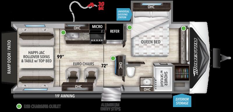 2022 Grand Design RV MOMENTUM G-CLASS 21G