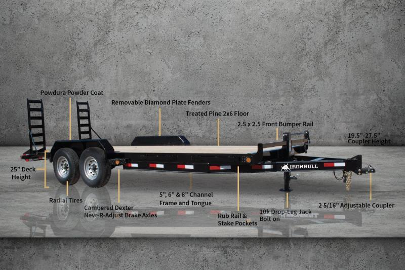 "2021 Iron Bull 83""x18' 14K Equipment Trailer"