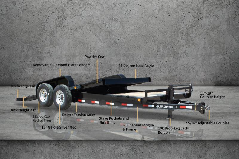 "2020 Iron Bull 83""x18' Tilt Equipment Trailer"