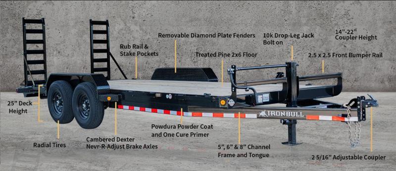 "2021 Iron Bull 83""x20' 14k Equipment Trailer"