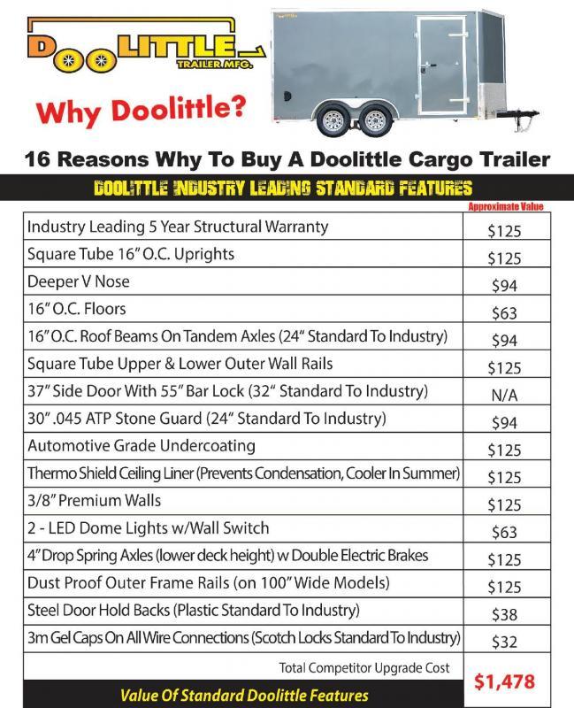 2022 Doolittle 7 X 14 Ramp Door Enclosed Cargo Trailer