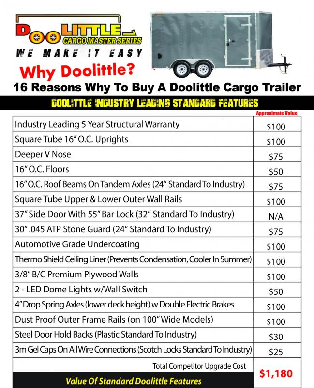 2021 Doolittle 5 X 10 Enclosed Cargo Trailer