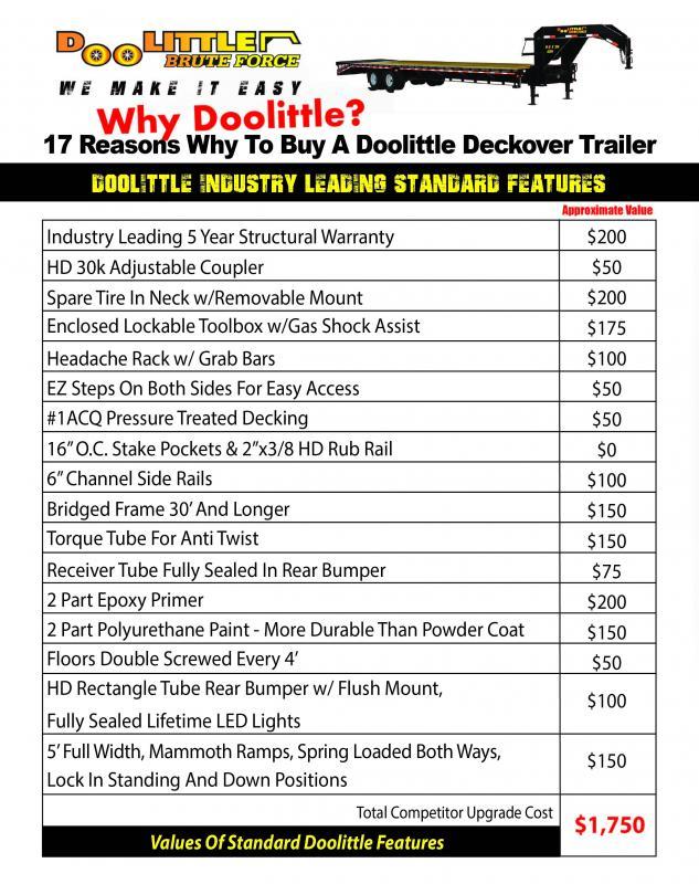 DOOLITTLE 102 X25 DECKOVER #53