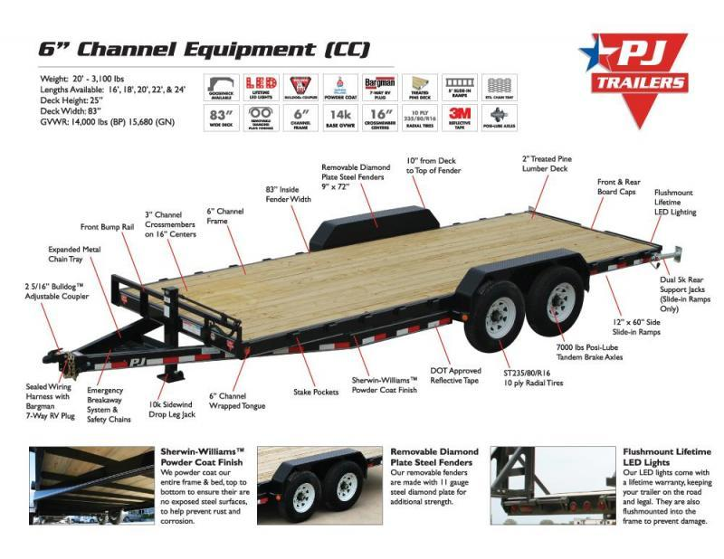 "2021 PJ CC 83"" x 22' Equipment Trailer w/ Heavy Duty Gate"