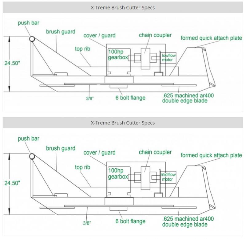 "2021 60"" CID X-Treme Brush Mower, 16-29 GPM, 7"" cutting capacity XBC162960 Brush Cutters Skid Steer Attachment"