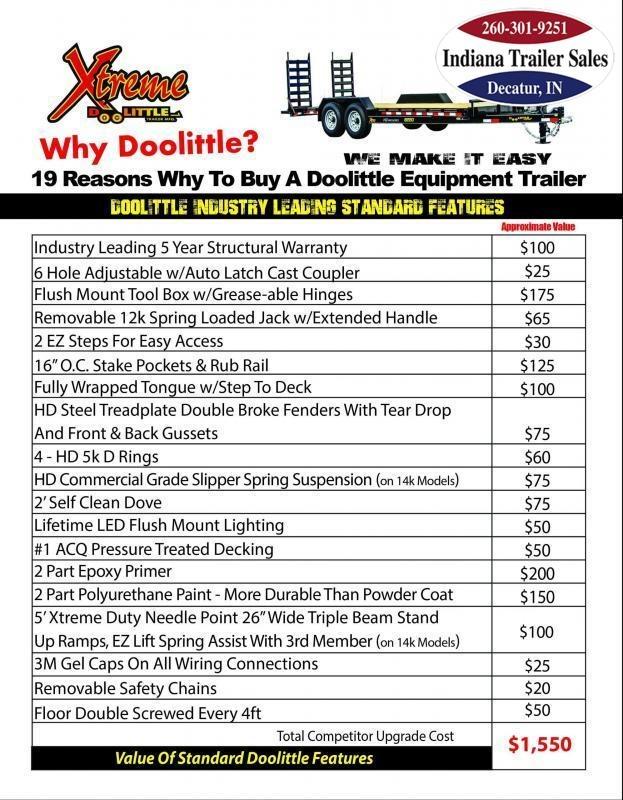 2021 DooLitttle Trailers 82x20 XT822014K Equipment Trailer