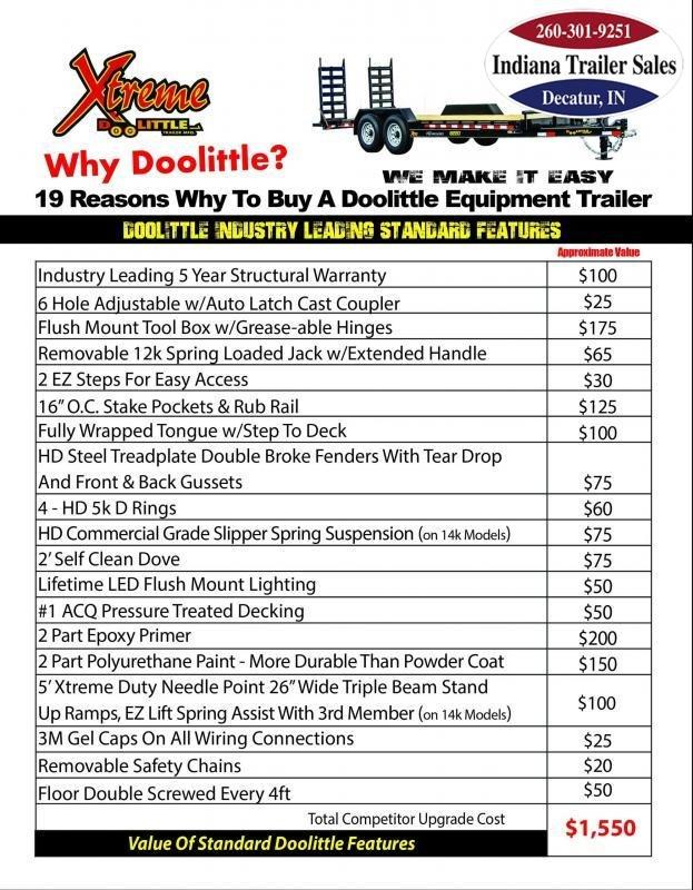 2021 DooLitttle Trailers 82x22 XT822214K Equipment Trailer