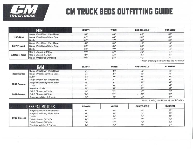 CM Truck Beds Guide